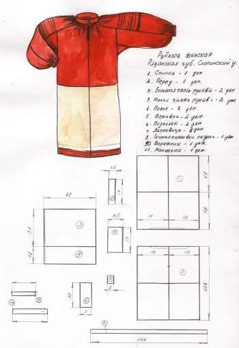 Выкройки национальных костюмов сшить для куклы
